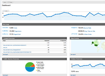 Using Google Analytics to Improve Your Web Site